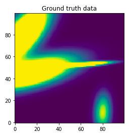 Single Experiment Ground Truth Data